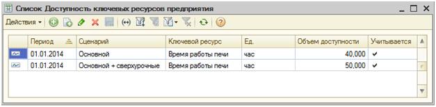 1_dostupnostj_resursov