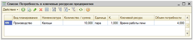 1_potrebnostj_v_resursah